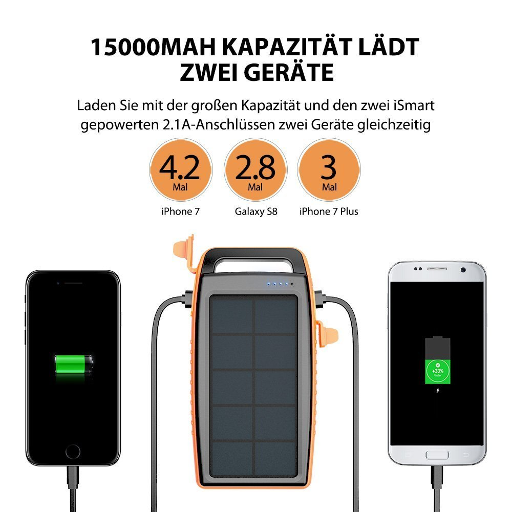 RAVPower 15000mAh Solarladegerät Powerbank Externe Akku