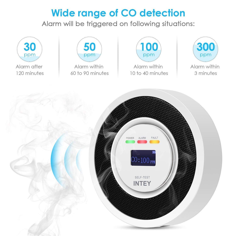 INTEY CO Melder Elektrochemisches Signal CO-Sensor Kohlenmonoxid Melder Hohe Empfindlichkeit