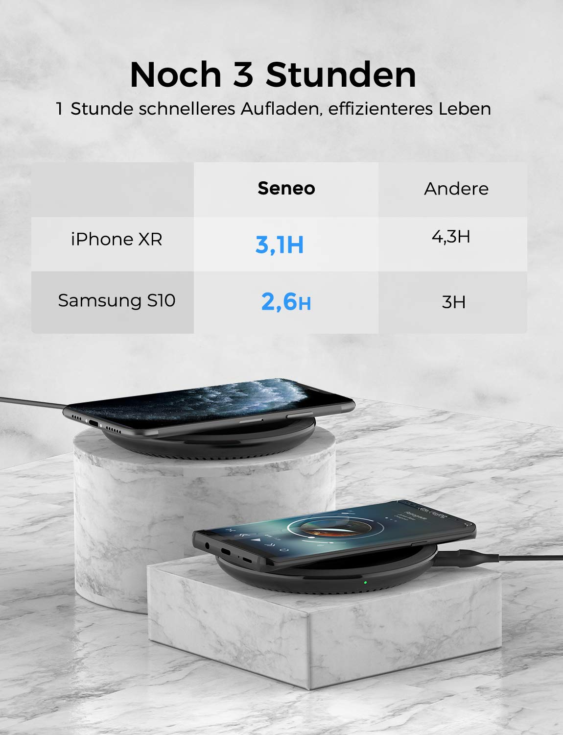 Seneo 15W Wireless Charger
